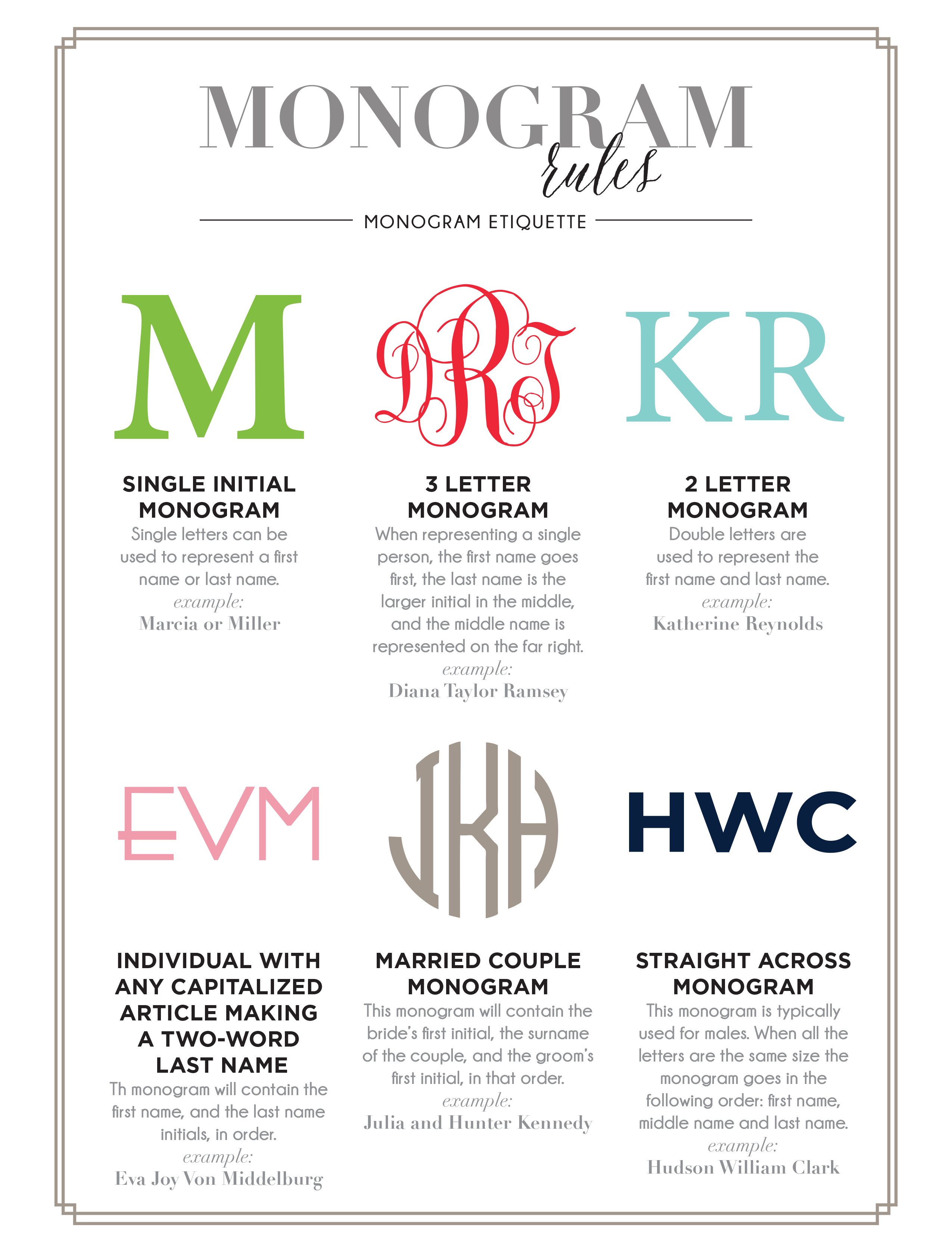 Monogram Rules Monograms Pinterest Cricut And 1000 Images About Circuit Projects On Guidelines