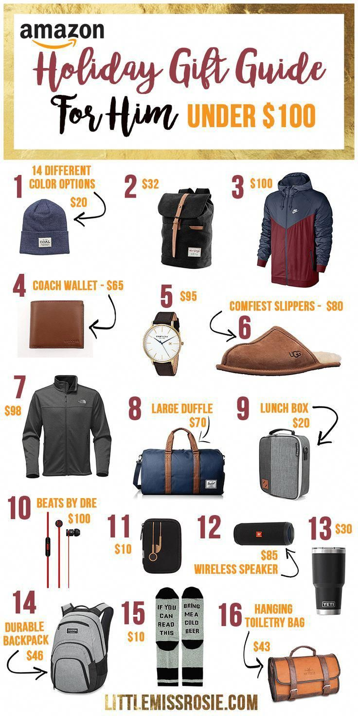 Amazon holiday gift guide for him under 100