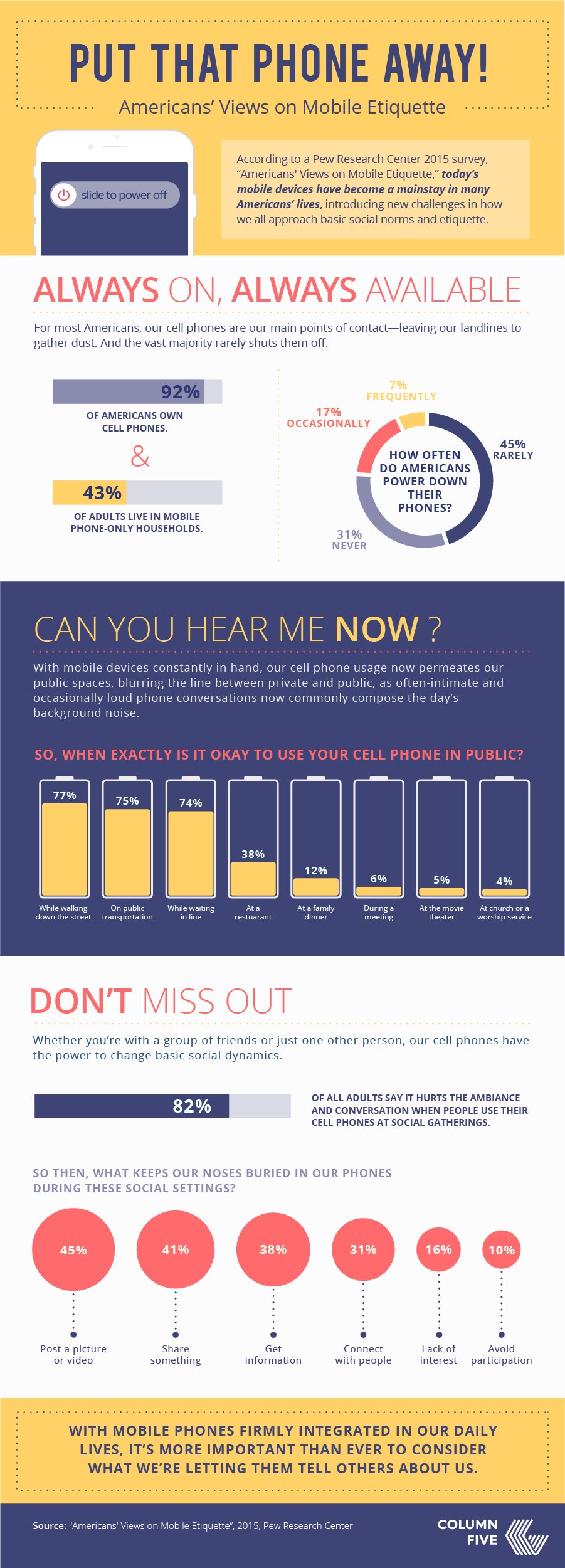 Americans' Views on Mobile Etiquette in 2020 Infographic