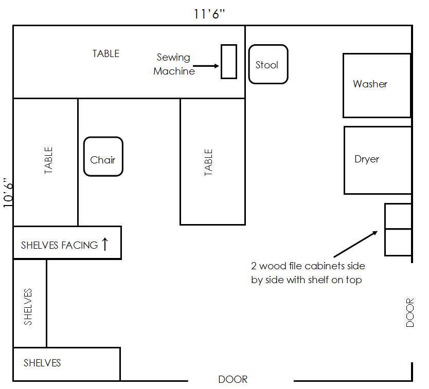 Craft.room.floor.plan Part 45