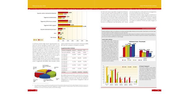 volumi, bilanci, grafici, statistiche