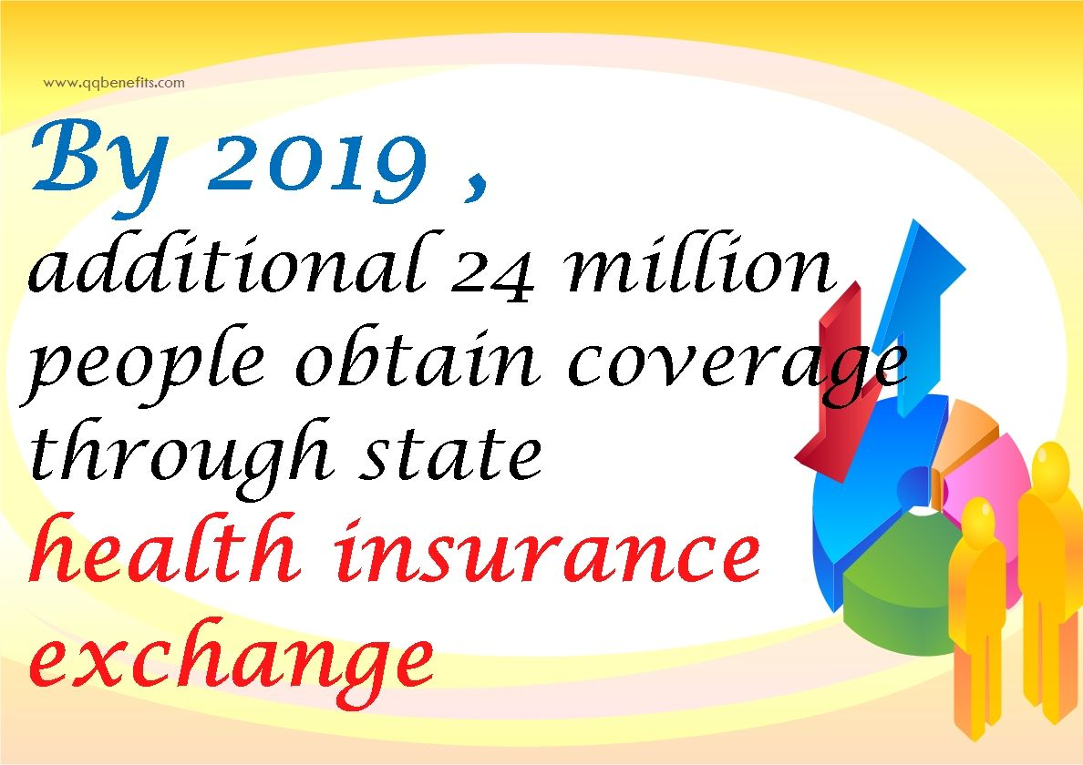 Coming Soon With Images State Health Insurance Health