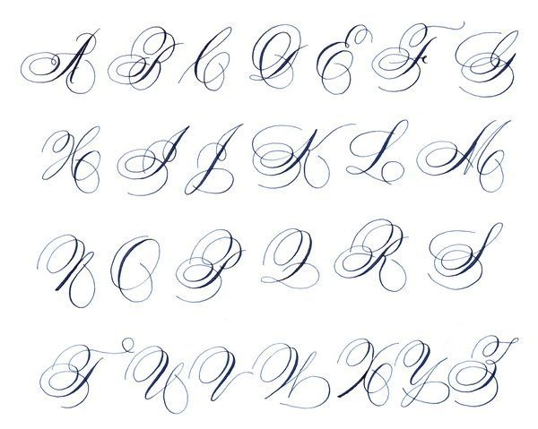 Spencerian Saturday Pictorial Alphabet Letras t