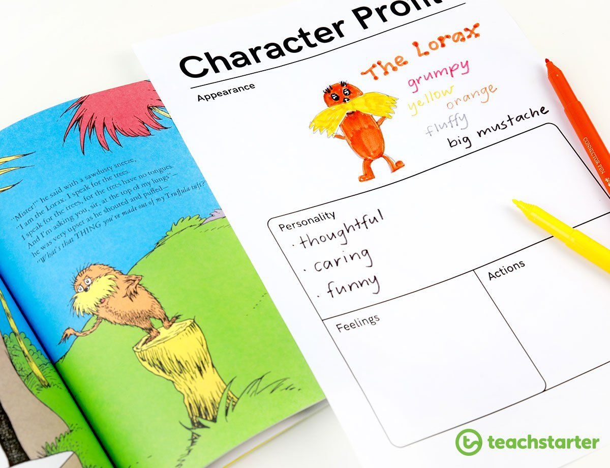 Character Profile Template Teaching Resource