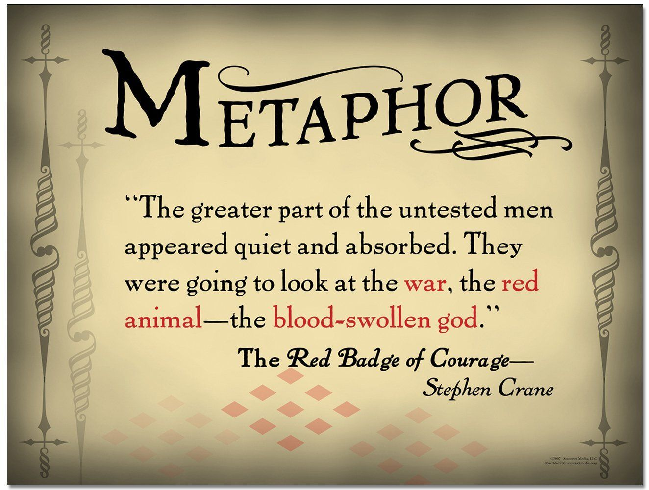 amazon com literary tools metaphor english literature poster a quotes