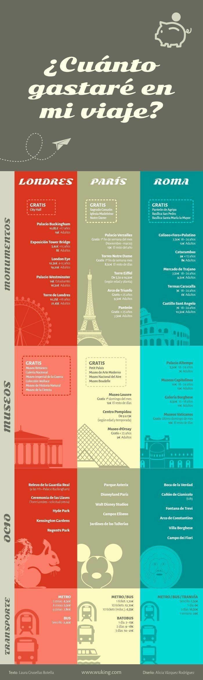 Pin by Daniela Araujo on viajes Paris travel, Paris tips