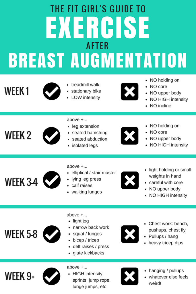 Suggest you after breast augmentation recovery almost
