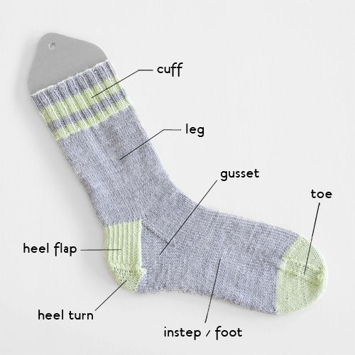 Video Sock Making Step By Step Instructions Maybe