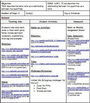 6th grade math unit 5 common core lesson plans with links and 6th grade math unit 5 common core lesson plans with links and tests teacherspayteachers fandeluxe Choice Image