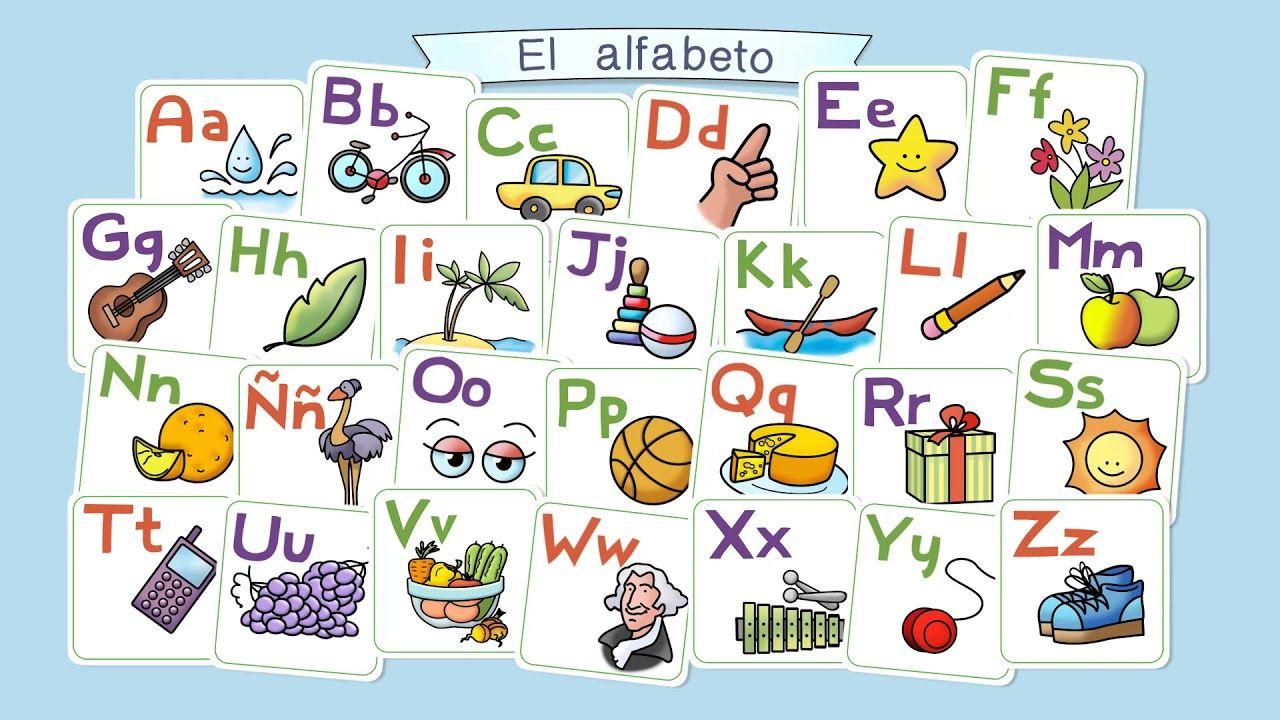 The Alphabet! ¡El alfabeto! Calico Spanish Alphabet