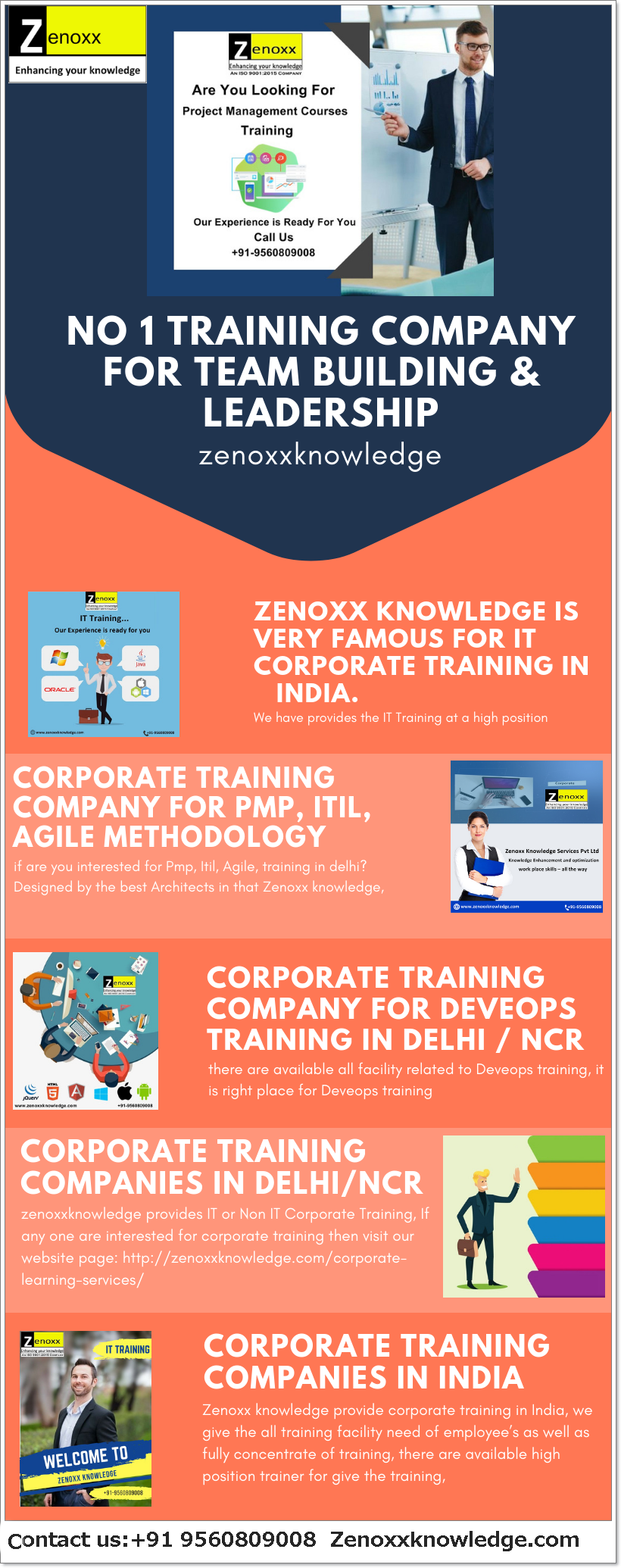Pin By Zenoxx Knowledge On Corporate Training Companies In Delhi Ncr Data Science Project Management Courses Machine Learning