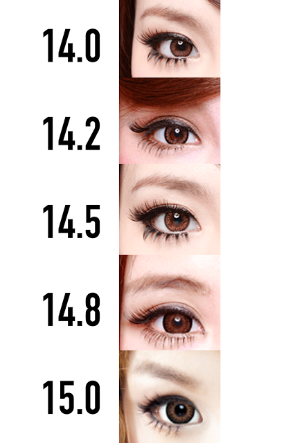 How to Buy & Compare Circle Lens ♥  Is it safe or dangerous ♥ My fave lenses ♥ Wengie