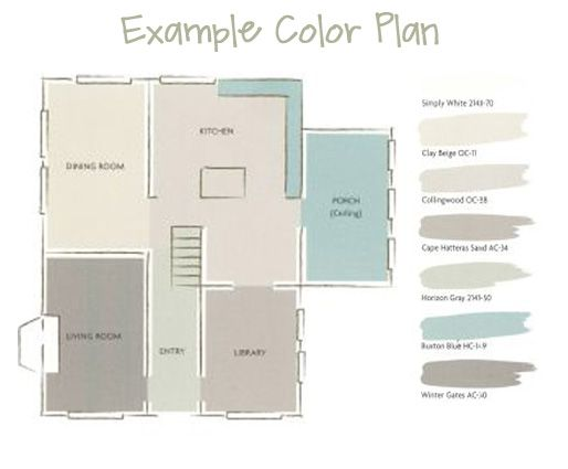 A whole house paint color plan draw floor plan to see for Neutral colors for living room and kitchen