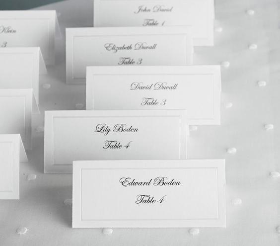 Top 24 Wedding Etiquette Questions How Do