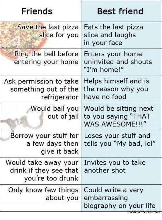 Funny Things To Ask Your Best Friend