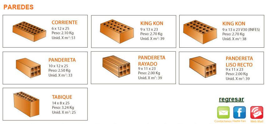 Dimensiones de ladrillo ideas de disenos - Tipos de ladrillos huecos ...