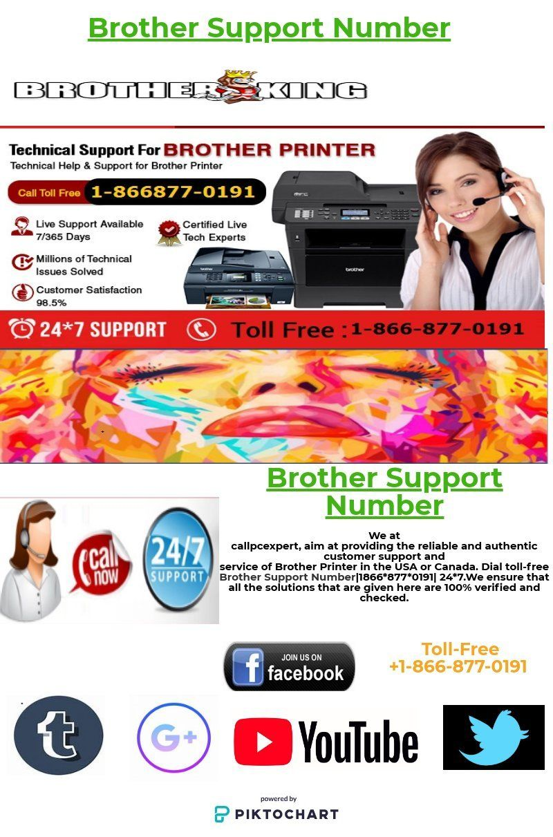 Pin by on Call PC Expert Brother