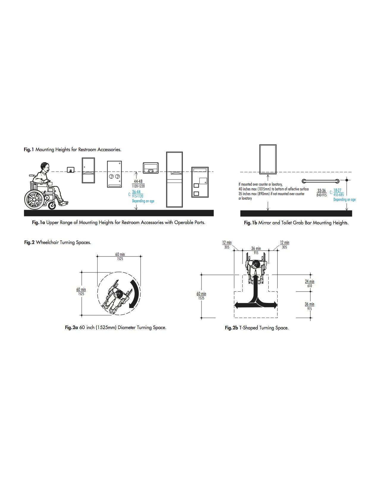Ada Bathroom Height Standards Requirements With Mirror Sink Door