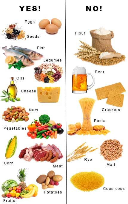 Have a look at the list of food which should be taken by ...