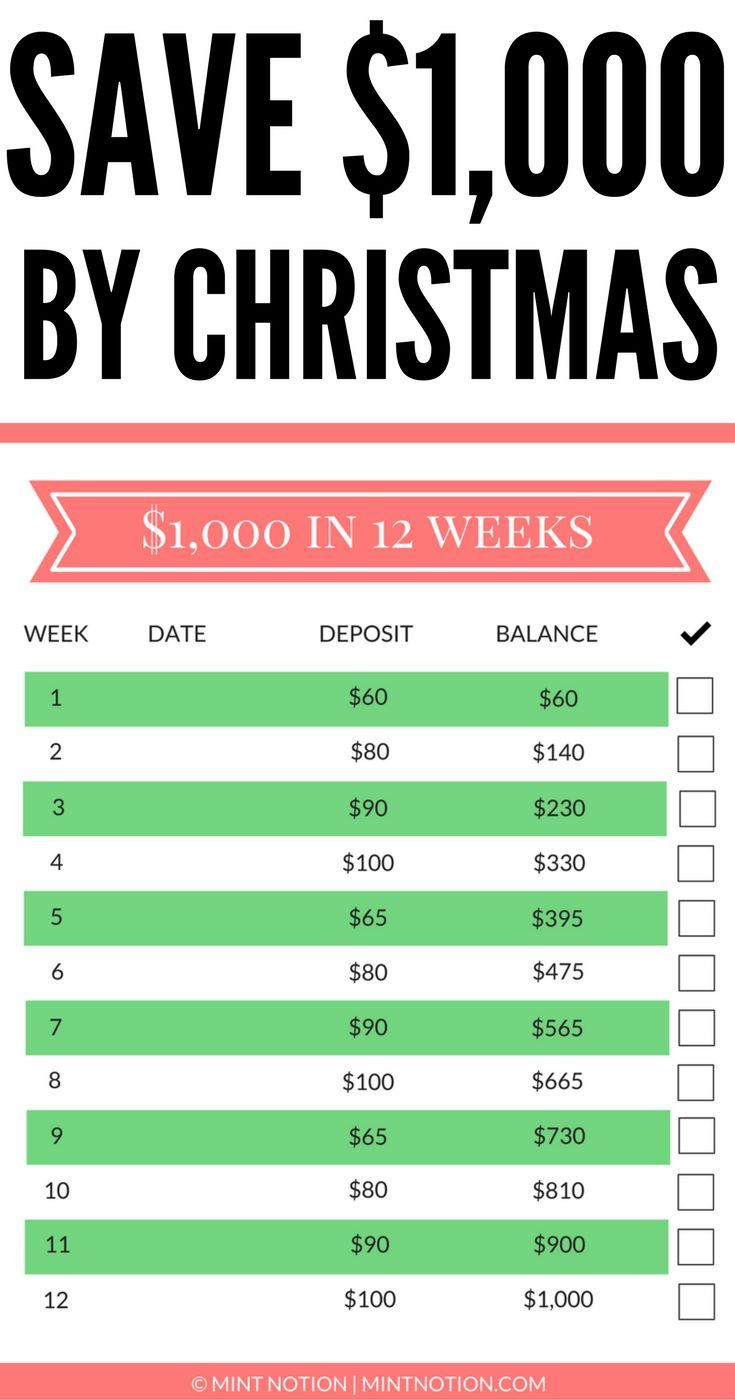 12-Week Money Challenge: Save $1,000 by Christmas | Money ...