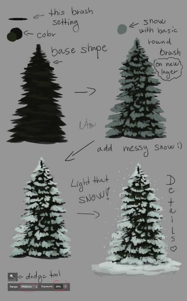 How to draw a nice picture in 2020 Tree art, Watercolor