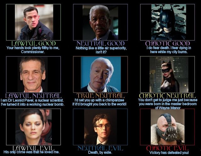 Exactly would good neutral evil chart