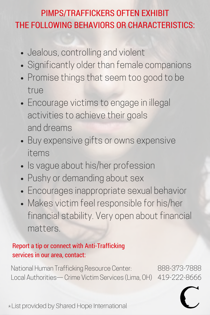 Workbooks victim awareness worksheets : Couple these characteristics with the warning signs previously ...