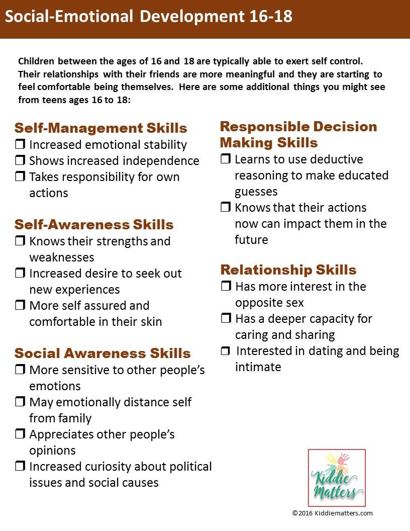 Social Emotional Developmental Checklists For Kids And Teens Kiddie Matters Social Emotional Development Emotional Development Social Emotional