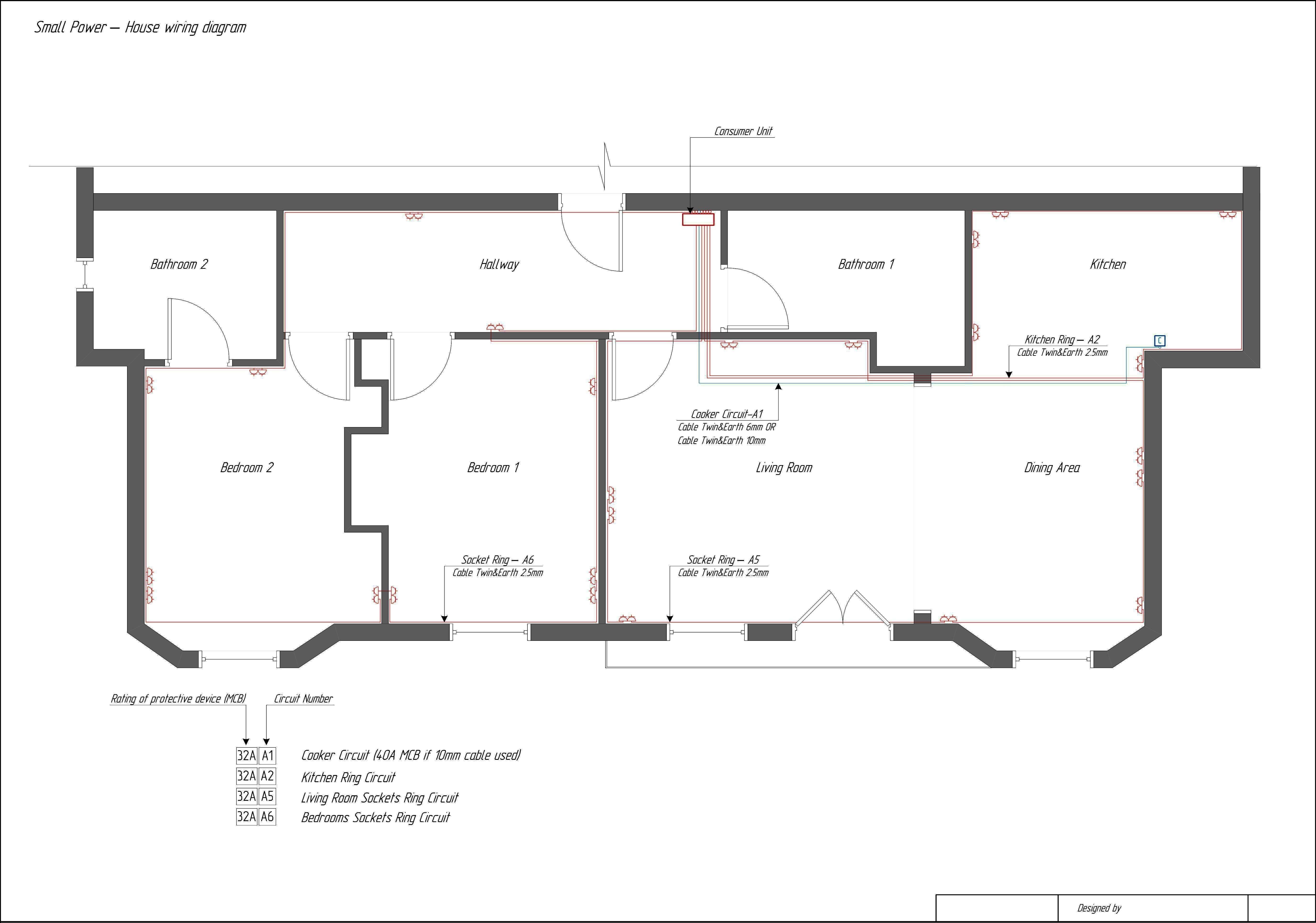 Fresh Domestic Wiring Diagram Symbols Uk diagrams