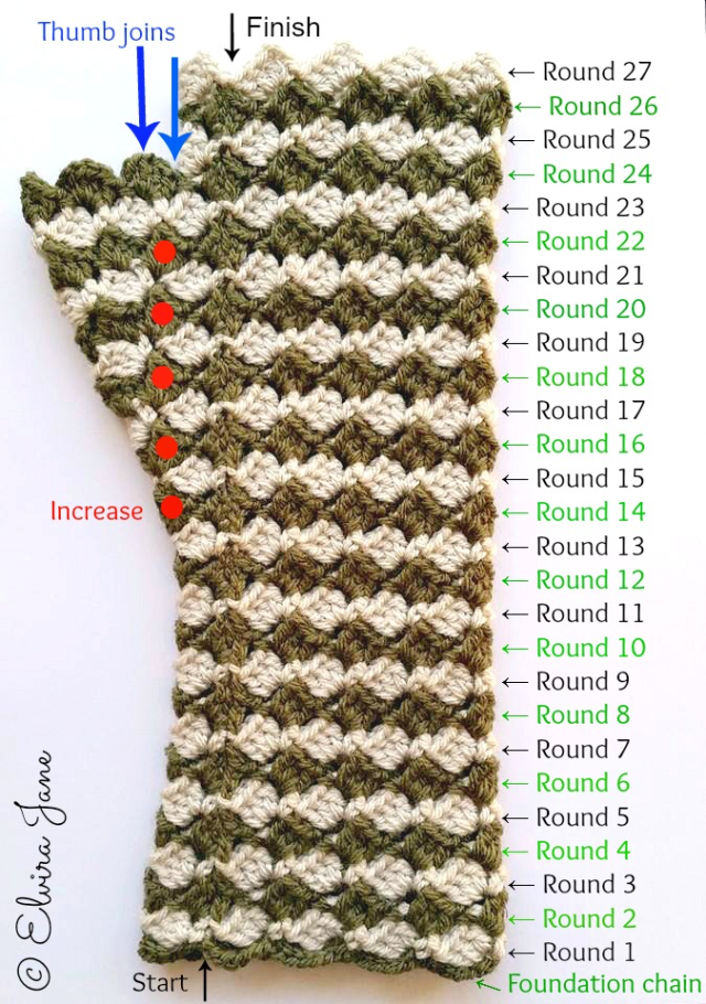 Visual Guidance for Fingerless Gloves, Great free pattern by Elvira ...