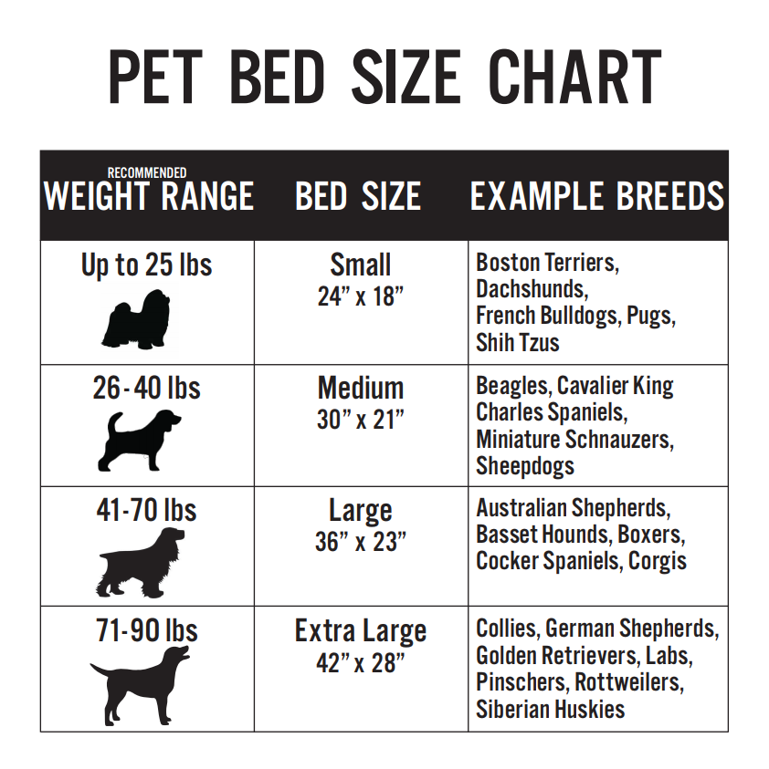 What Size Bed Should I Get For My Dog Dog Bed Sizes Dog Crate Sizes Dog Size Chart