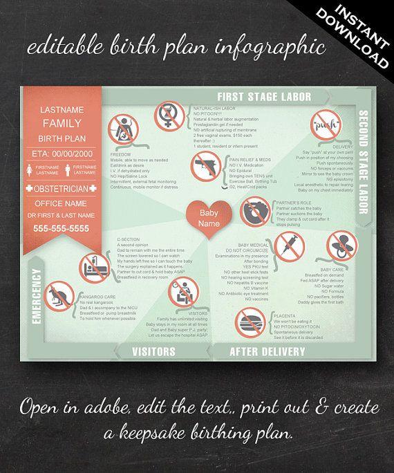 Printable/Editable Birth Plan Infographic for expecting families - editable birth plan