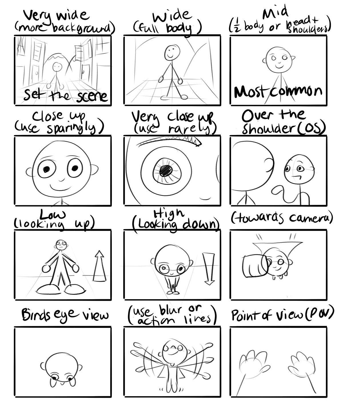 Comic Basics 10