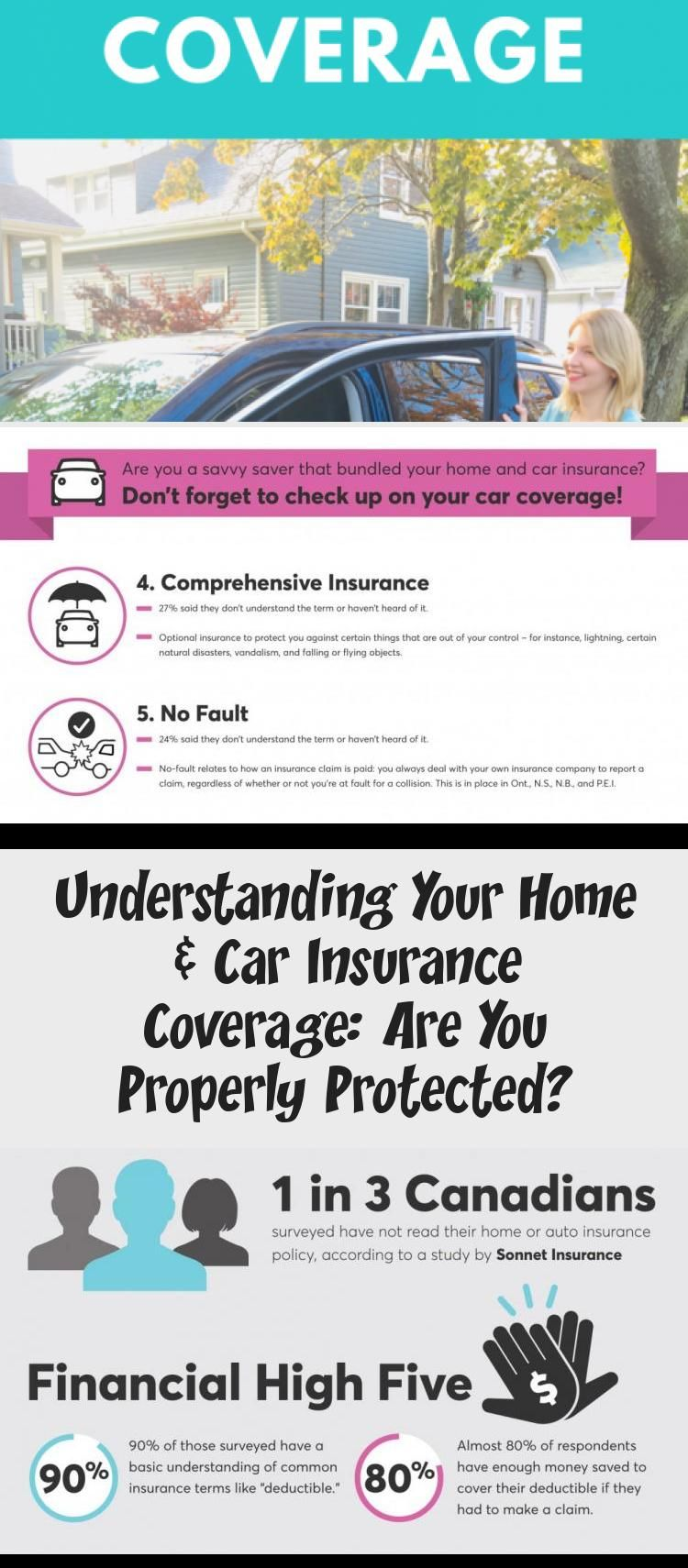 Understanding Your Home Car Insurance Coverage Are You Properly
