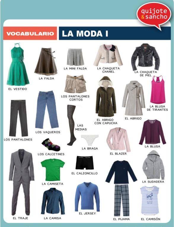 5fe51569d Vocabulario sobre ropa Atividades Em Espanhol