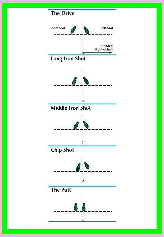 Golf Tips For Women Golfers Golf Club Distance Chart Chipping Golf Golf Range Practice In 2020 Golf Chipping Golf Tips Golf Swing