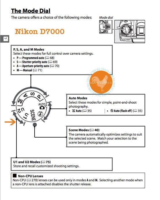 04 photography tutorial use camera user setting for more control rh pinterest com Nikon D7000 Cheat Sheet Nikon D7000 Battery