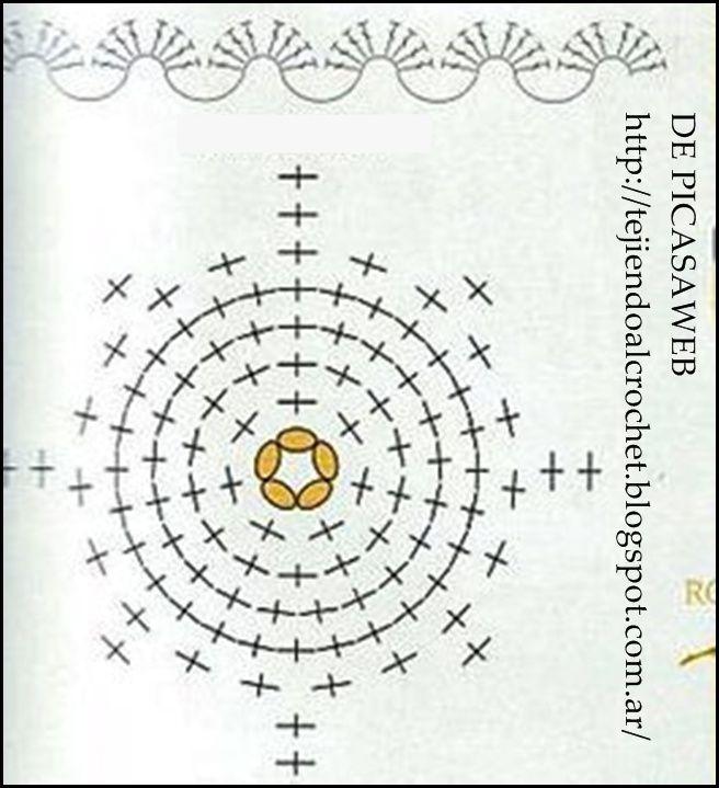 crochet,ganchillo,tejidos de,patrones,esquemas,gráficos,diagramas ...