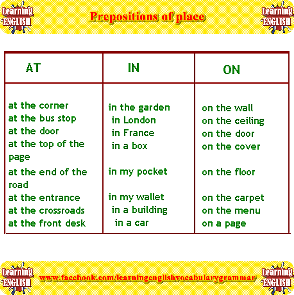 Prepositions Of Place Using In On At Examples Learning English