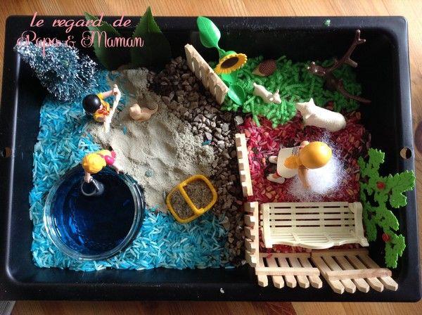Utiliser de la terre, du riz coloré en bleu et en rouge (colorant alimentaire), de la laine verte, du sable magique, des cailloux, des feuilles d'arbres, des barrières en bois, un sapin artificiel, de la corde de cuisine, de la ouate, un ramequin en verre, de l'eau coloré en bleu... et pour tout le reste : des accessoires, personnages et animaux Playmobil.