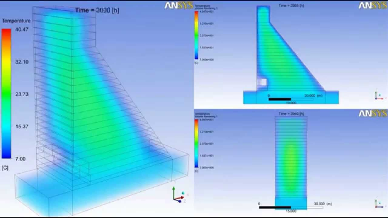 ANSYS CFX - Thermal Analysis / Análisis Térmico CFD - Dam