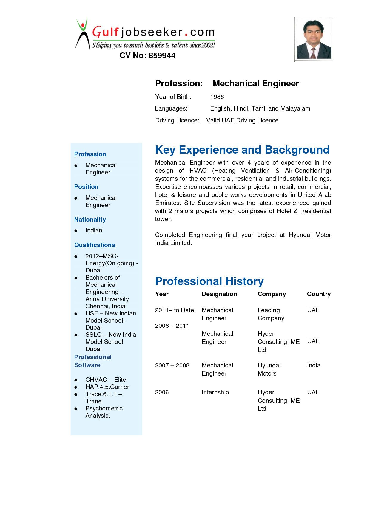 Image Result For New Engineer Cv 2018 Resume Cover Letter Template Cover Letter For Resume Cover Letter Template Free