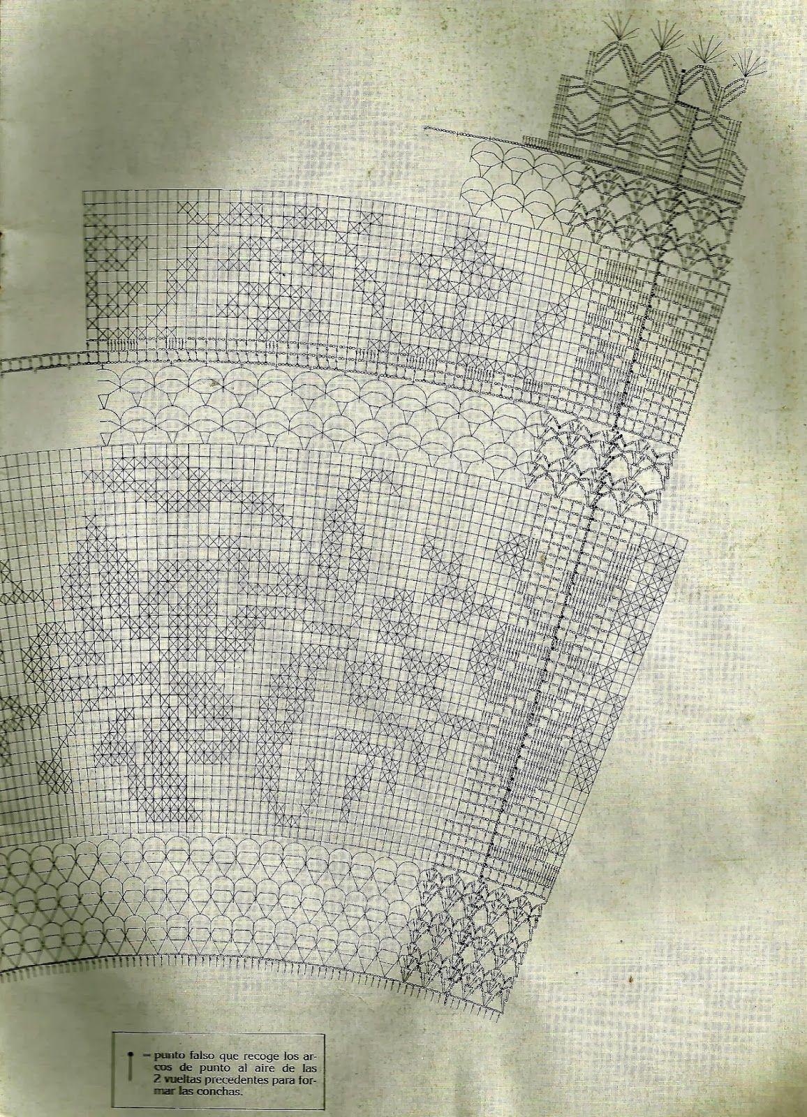 Pin de Leticia Sánchez en Crochet | Pinterest | Mantel, Mesas y Tejido