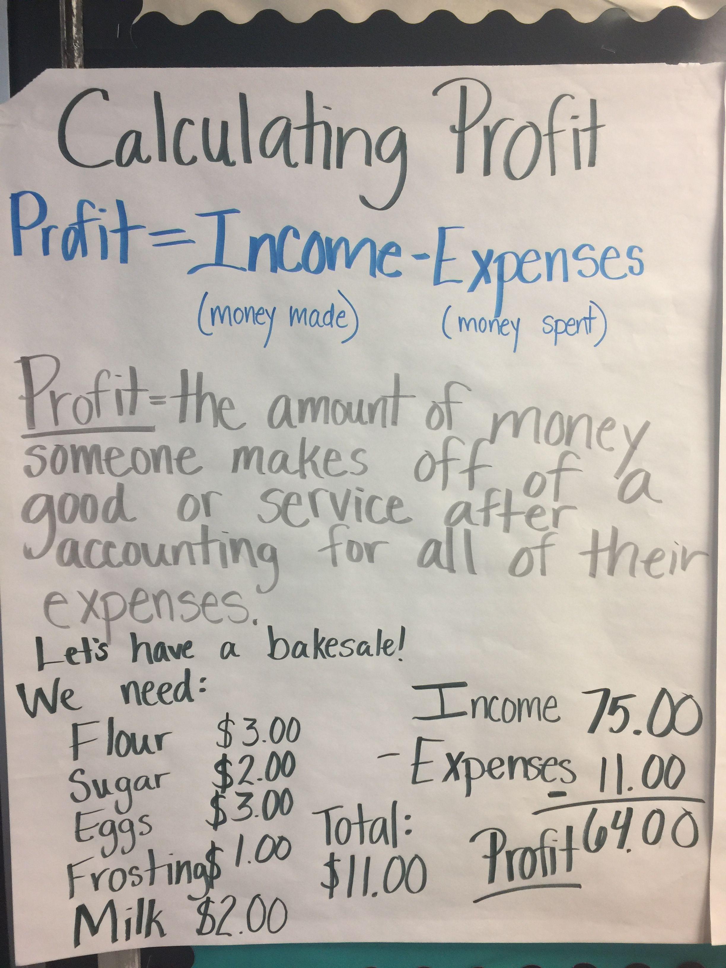 Calculating Profit Anchor Chart 4th Grade Math Financial Literacy Anchor Chart Math Anchor Charts 4th Grade Math [ 3264 x 2448 Pixel ]