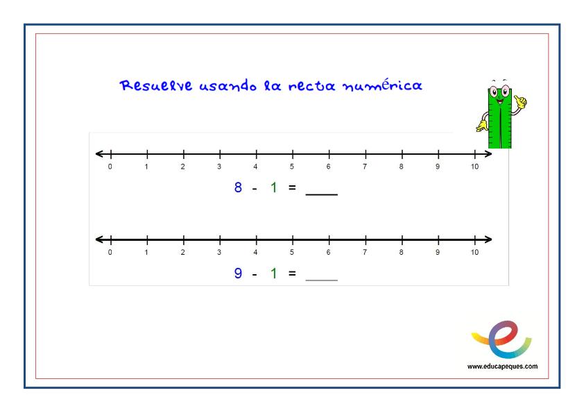 Metodo De La Recta Numerica Para Ensenar Matematicas Recta Numerica Matematicas Ensenar Matematicas