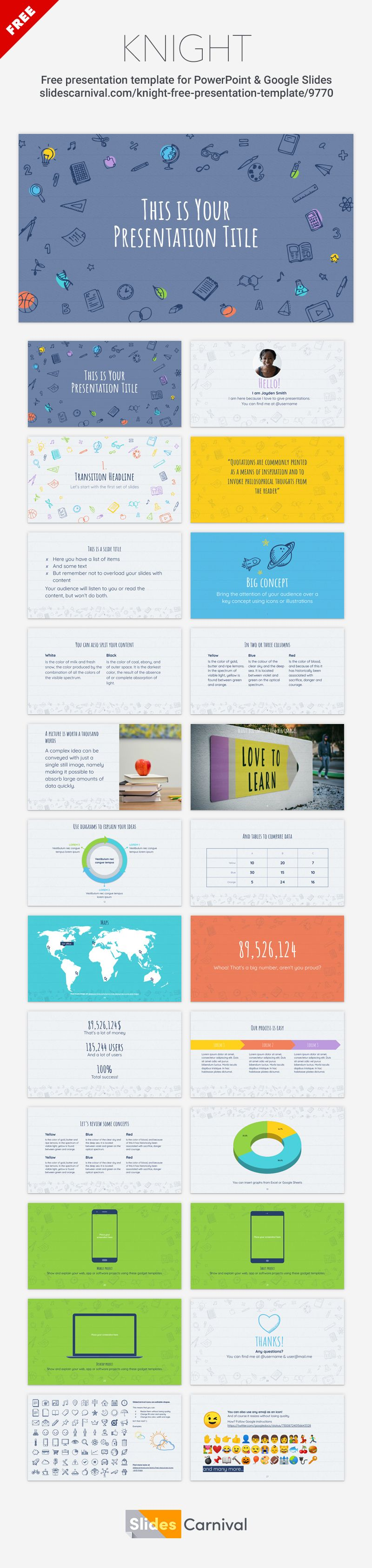 Free Sketchnotes Powerpoint Template Google Slides Theme For Education Presentation Template Free Powerpoint Templates Templates