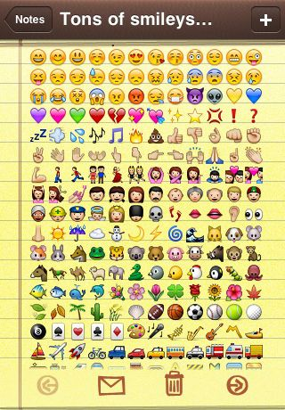 Emoji Art - Copy & Paste Emoji Art