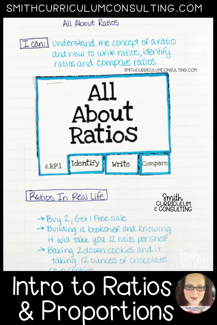 Introducing Ratios And Proportions To Your Students Doesn T Have To Be Boring In This Unit Student Middle School Math Math Interactive Notebook Secondary Math [ 1102 x 735 Pixel ]
