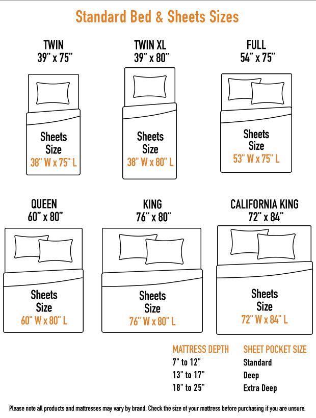 Bed Sheet Set Sizes Chart | Mattress size chart, Bed sheet sizes