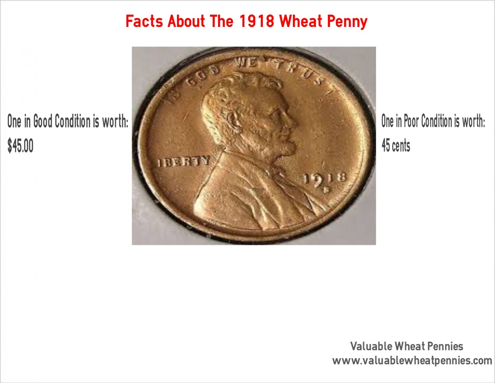 How Much Is A 1918 Penny Worth Valuable Wheat Pennies Wheat Pennies Penny